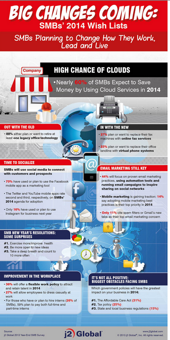 2014 sm biz infographic
